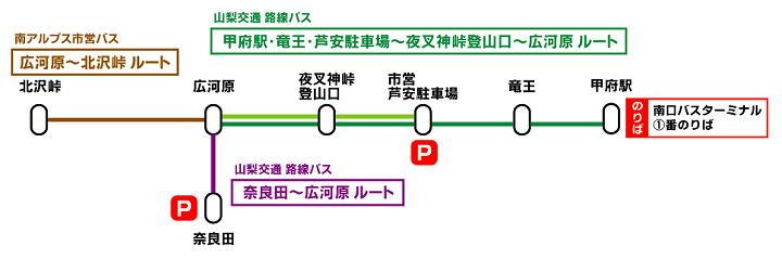 広河原 運行系統図