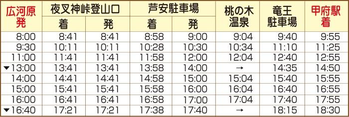 甲府広河原線休日時刻表(復路)
