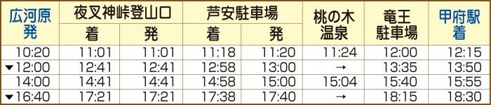 甲府広河原線平日時刻表(復路)