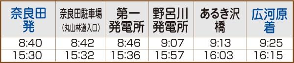奈良田広河原線平日時刻表(往路)