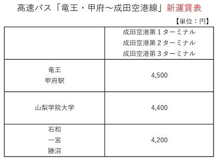 成田空港線運賃表