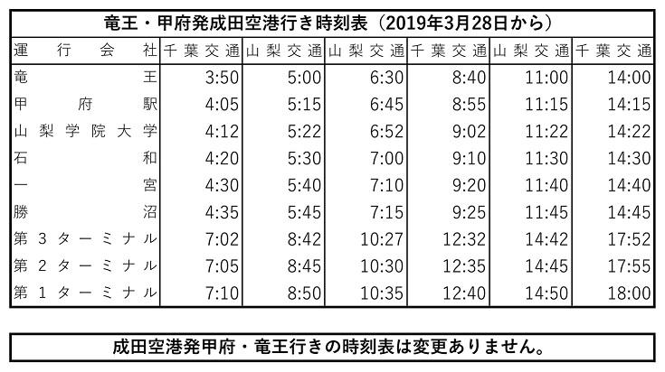 成田行き時刻表