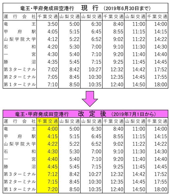 成田空港線時刻表