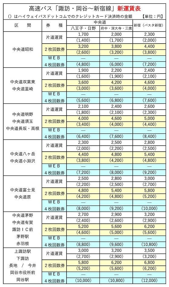 岡谷新宿線新運賃表